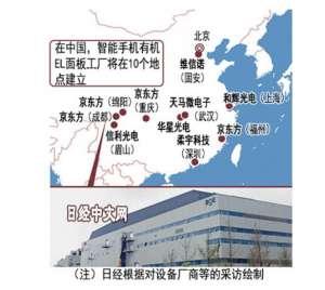 日媒:中国有机EL面板企业猛追三星金属垫片